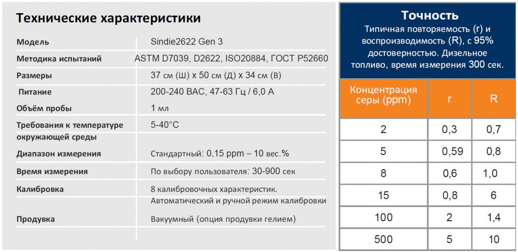 тех характеристики 2622.png