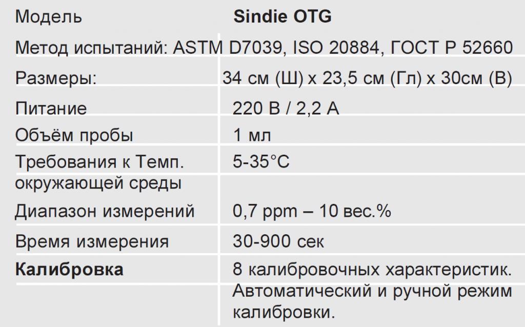 Sindie OTG тех. характеристики.png