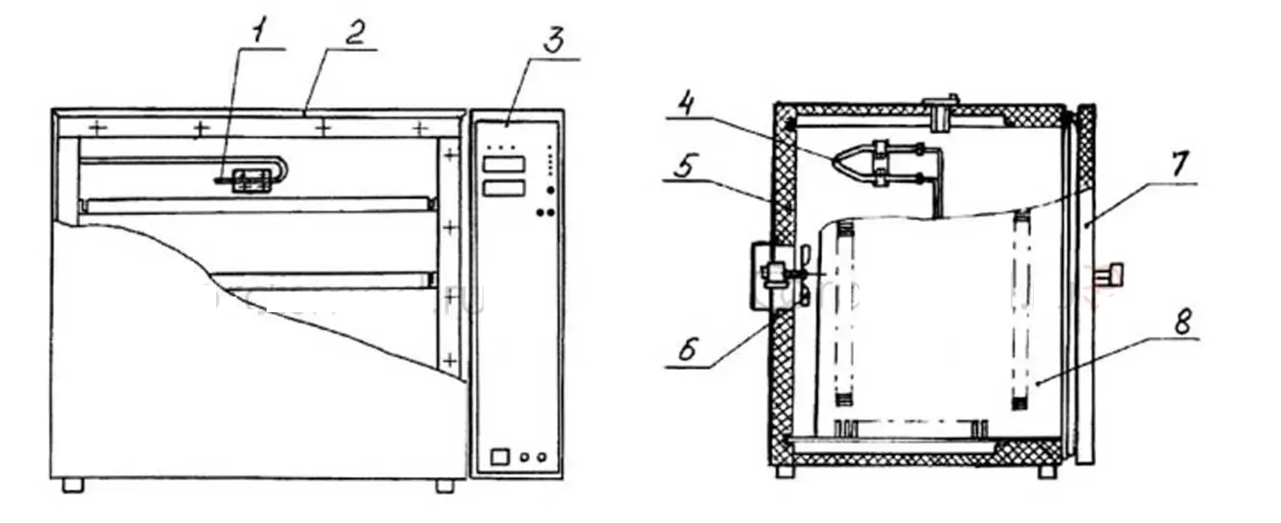 Схема устройства сухожарового шкафа