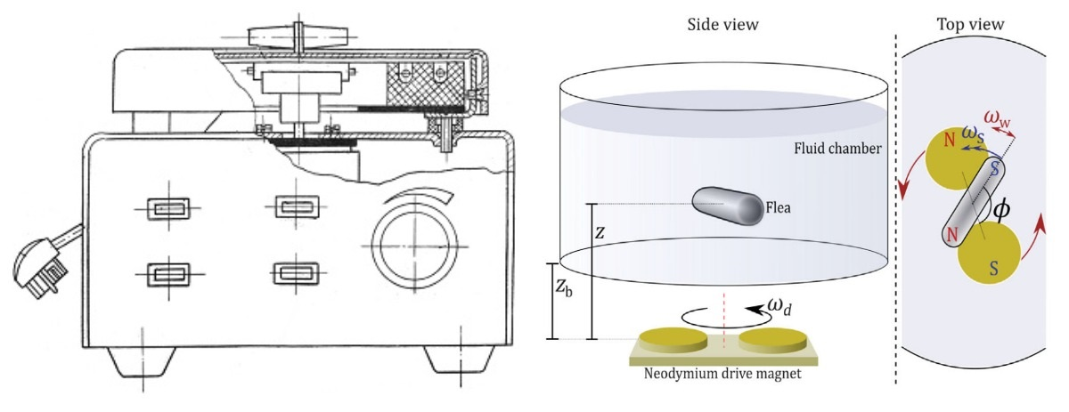 Схема магнитной мешалки, вид его емкости сбоку и сверху